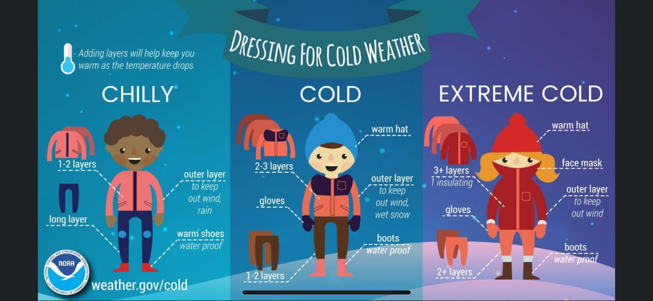 Be prepared for cold weather.